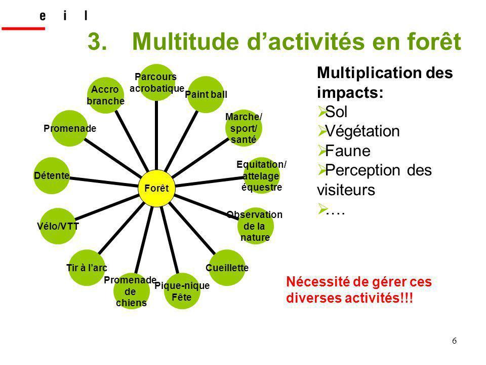 6 3.Multitude dactivités en forêt Forêt Parcours acrobatique Paint ball Marche/ sport/ santé Equitation/ attelage équestre Observation de la nature Cu