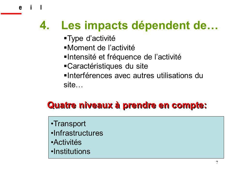 7 4.Les impacts dépendent de… Quatre niveaux à prendre en compte: Type dactivité Moment de lactivité Intensité et fréquence de lactivité Caractéristiques du site Interférences avec autres utilisations du site… Transport Infrastructures Activités Institutions