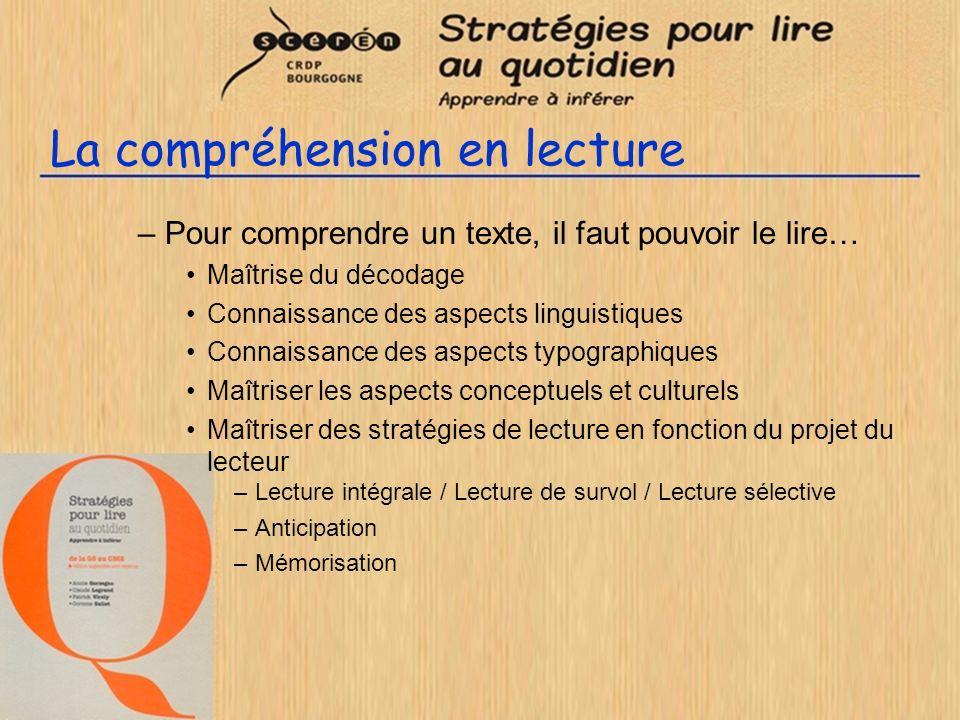 La compréhension en lecture –Pour comprendre un texte, il faut pouvoir le lire… Maîtrise du décodage Connaissance des aspects linguistiques Connaissan