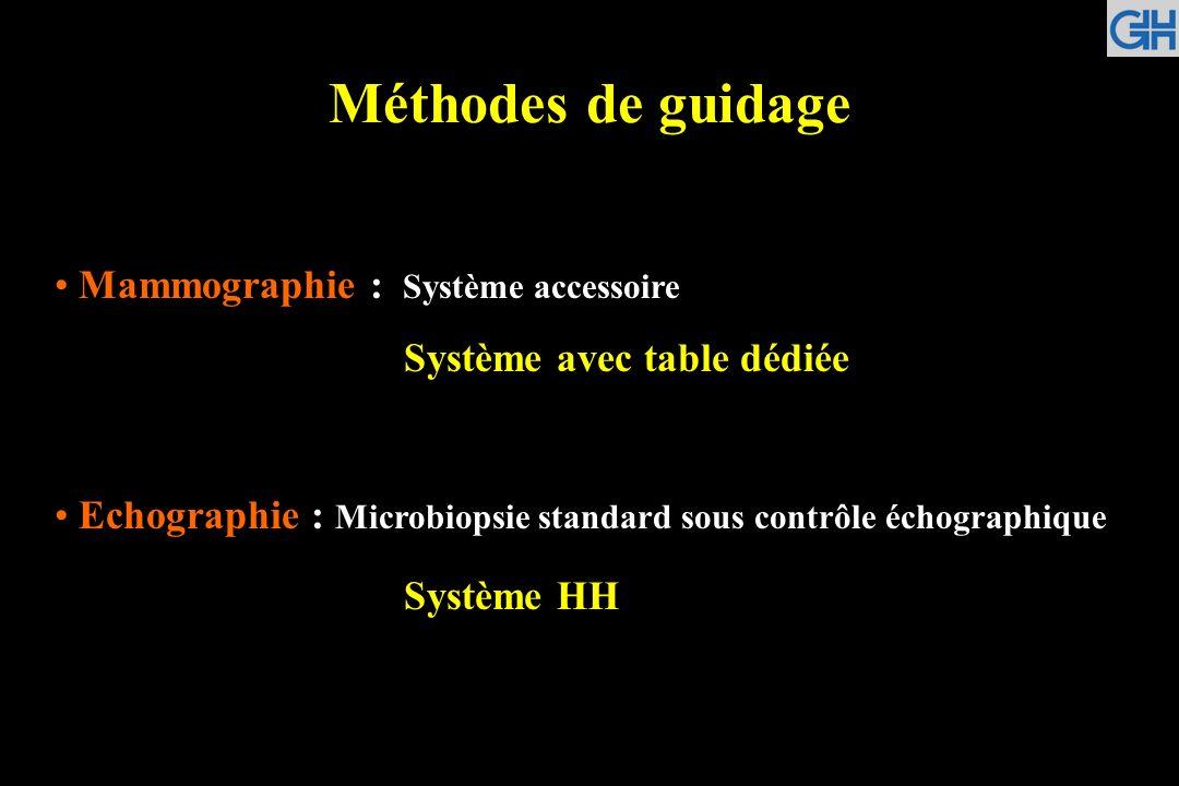 Méthodes de guidage Mammographie : Système accessoire Système avec table dédiée Echographie : Microbiopsie standard sous contrôle échographique Systèm