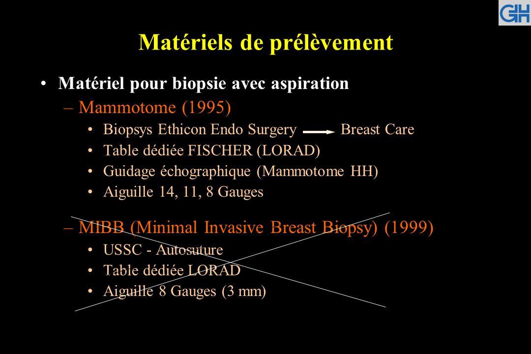 Matériels de prélèvement Matériel pour biopsie avec aspiration –Mammotome (1995) Biopsys Ethicon Endo Surgery Breast Care Table dédiée FISCHER (LORAD)