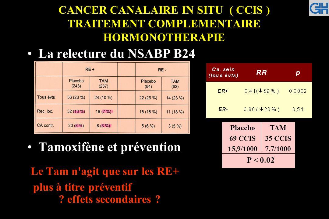 CANCER CANALAIRE IN SITU ( CCIS ) TRAITEMENT COMPLEMENTAIRE HORMONOTHERAPIE La relecture du NSABP B24 Tamoxifène et prévention Le Tam n'agit que sur l