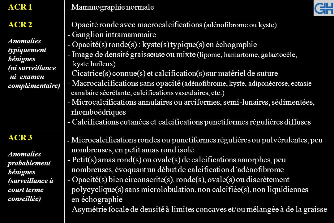 ACR 1 ACR 2 Anomalies typiquement bénignes (ni surveillance ni examen complémentaire) ACR 3 Anomalies probablement bénignes (surveillance à court term