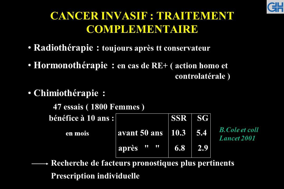 CANCER INVASIF : TRAITEMENT COMPLEMENTAIRE Radiothérapie : toujours après tt conservateur Hormonothérapie : en cas de RE+ ( action homo et controlatér