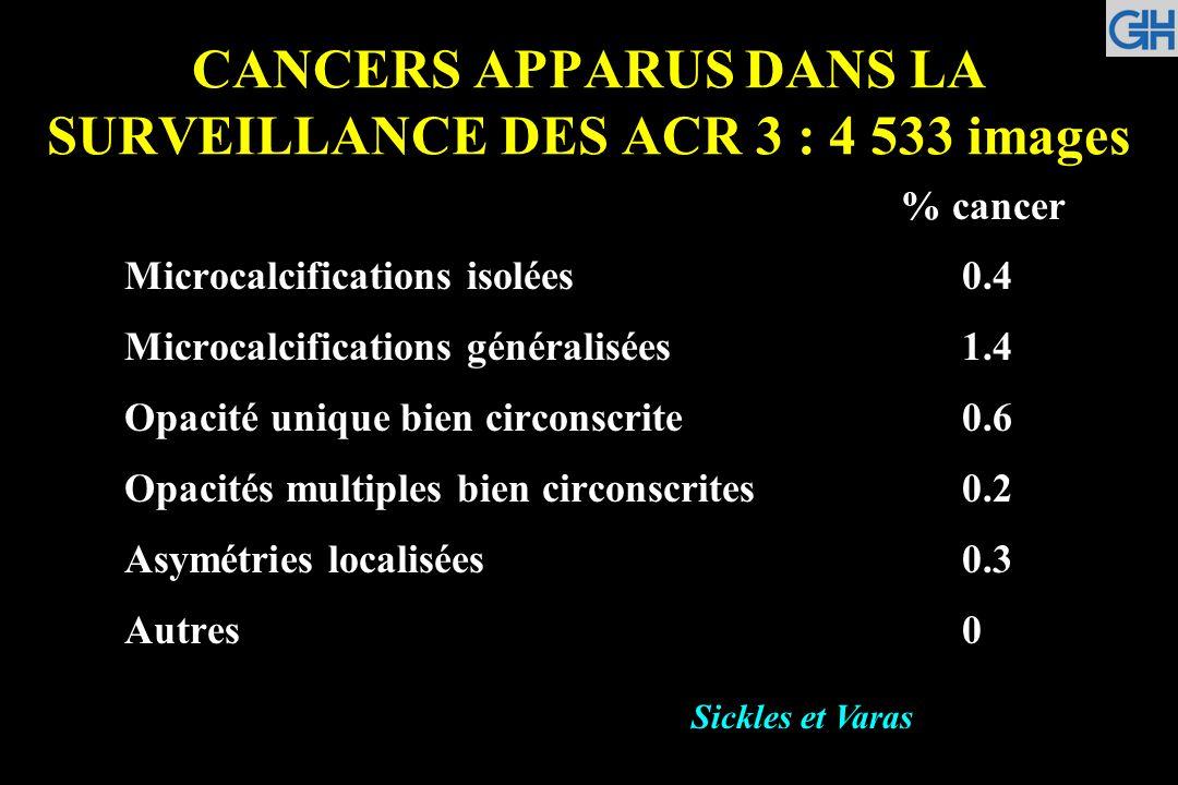 CANCERS APPARUS DANS LA SURVEILLANCE DES ACR 3 : 4 533 images Microcalcifications isolées0.4 Microcalcifications généralisées1.4 Opacité unique bien c