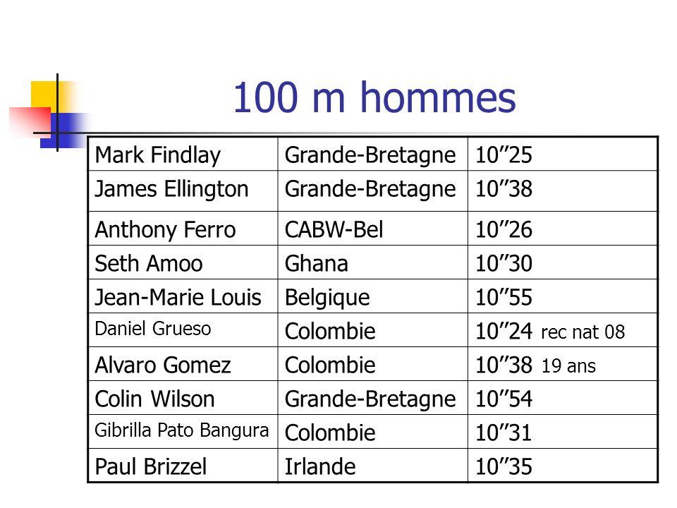 100 m hommes Mark FindlayGrande-Bretagne1025 James EllingtonGrande-Bretagne1038 Anthony FerroCABW-Bel1026 Seth AmooGhana1030 Jean-Marie LouisBelgique1