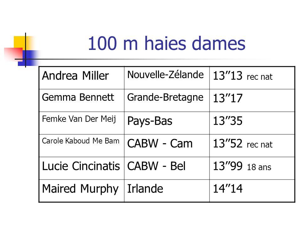 100 m haies dames Andrea Miller Nouvelle-Zélande 1313 rec nat Gemma BennettGrande-Bretagne 1317 Femke Van Der Meij Pays-Bas1335 Carole Kaboud Me Bam C