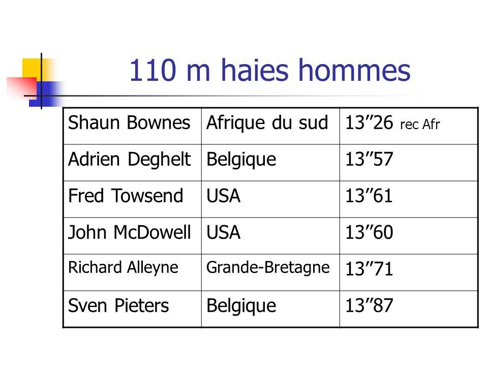 110 m haies hommes Shaun BownesAfrique du sud1326 rec Afr Adrien DegheltBelgique1357 Fred TowsendUSA1361 John McDowellUSA1360 Richard AlleyneGrande-Br