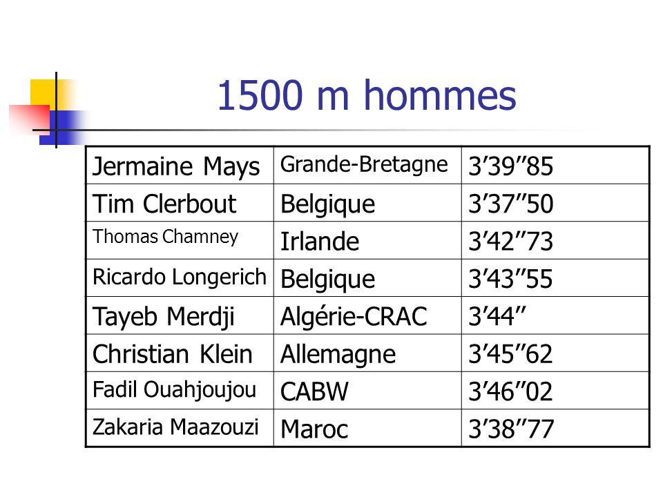 1500 m hommes Jermaine Mays Grande-Bretagne 33985 Tim ClerboutBelgique33750 Thomas Chamney Irlande34273 Ricardo Longerich Belgique34355 Tayeb MerdjiAl