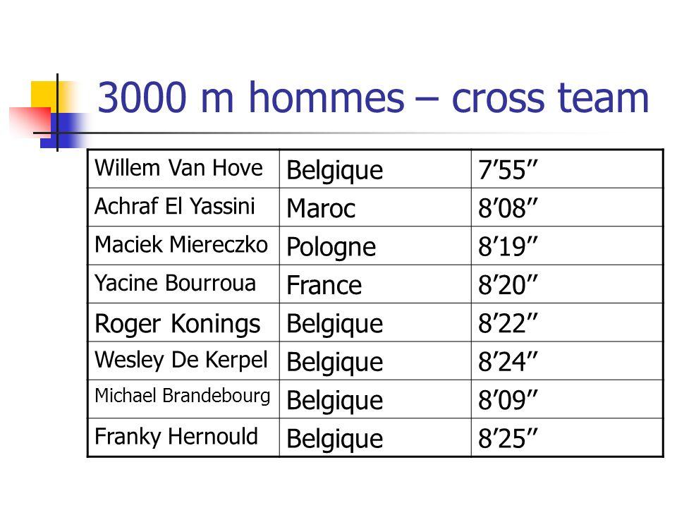 3000 m hommes – cross team Willem Van Hove Belgique755 Achraf El Yassini Maroc808 Maciek Miereczko Pologne819 Yacine Bourroua France820 Roger KoningsB