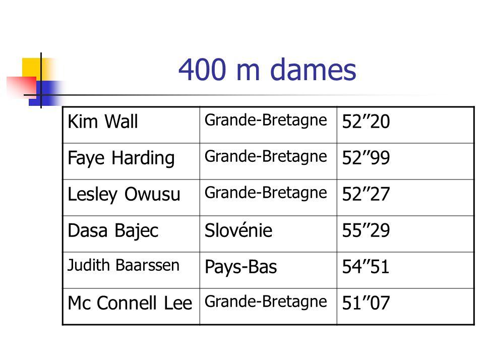 400 m dames Kim Wall Grande-Bretagne 5220 Faye Harding Grande-Bretagne 5299 Lesley Owusu Grande-Bretagne 5227 Dasa BajecSlovénie5529 Judith Baarssen P