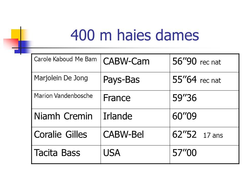 400 m haies dames Carole Kaboud Me Bam CABW-Cam5690 rec nat Marjolein De Jong Pays-Bas5564 rec nat Marion Vandenbosche France5936 Niamh CreminIrlande6