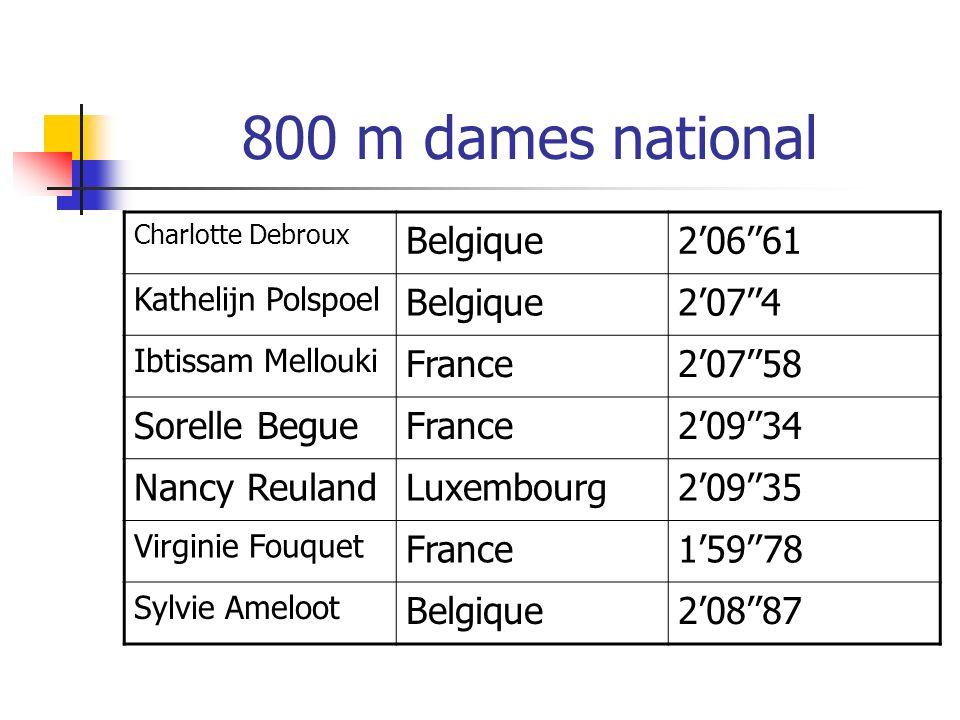 800 m dames national Charlotte Debroux Belgique20661 Kathelijn Polspoel Belgique2074 Ibtissam Mellouki France20758 Sorelle BegueFrance20934 Nancy Reul