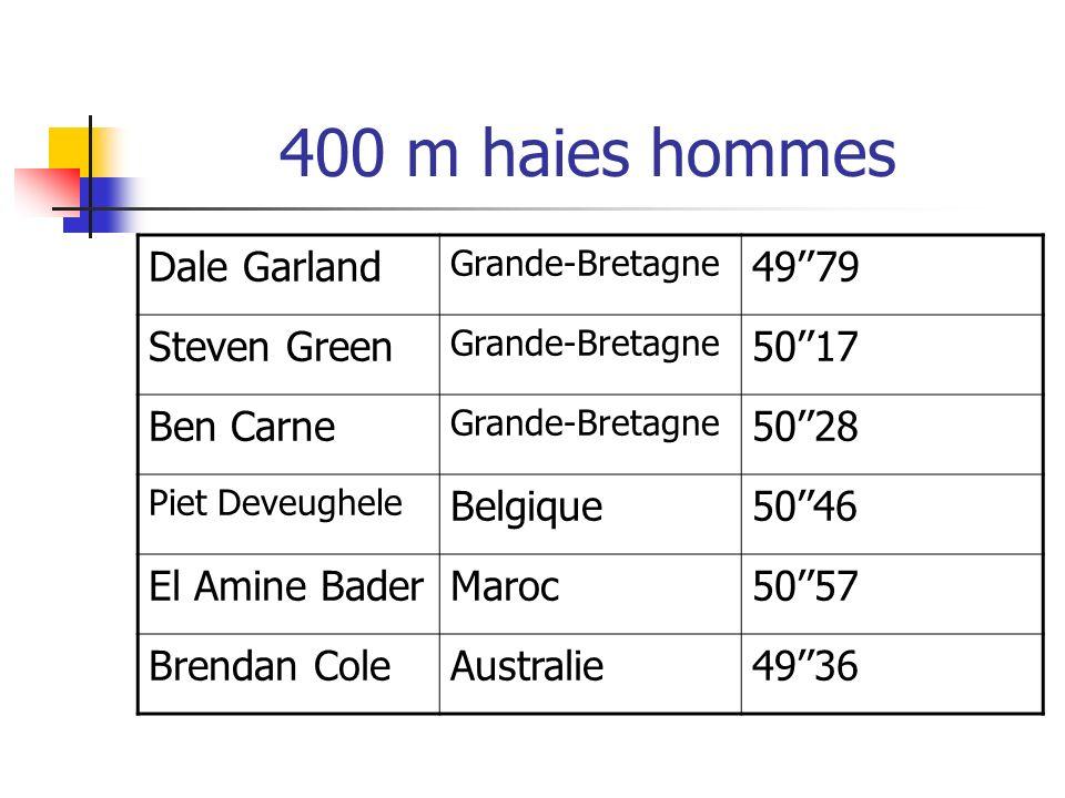 400 m haies hommes Dale Garland Grande-Bretagne 4979 Steven Green Grande-Bretagne 5017 Ben Carne Grande-Bretagne 5028 Piet Deveughele Belgique5046 El