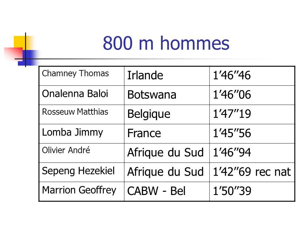 800 m hommes Chamney Thomas Irlande14646 Onalenna Baloi Botswana14606 Rosseuw Matthias Belgique14719 Lomba Jimmy France14556 Olivier André Afrique du