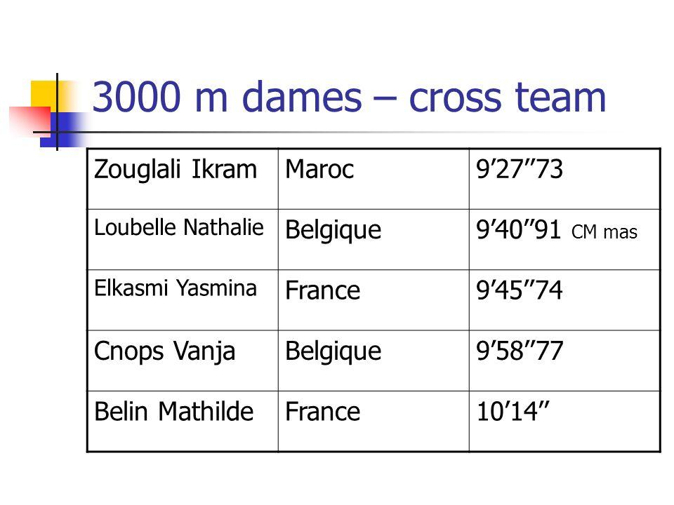 3000 m dames – cross team Zouglali IkramMaroc92773 Loubelle Nathalie Belgique94091 CM mas Elkasmi Yasmina France94574 Cnops VanjaBelgique95877 Belin M