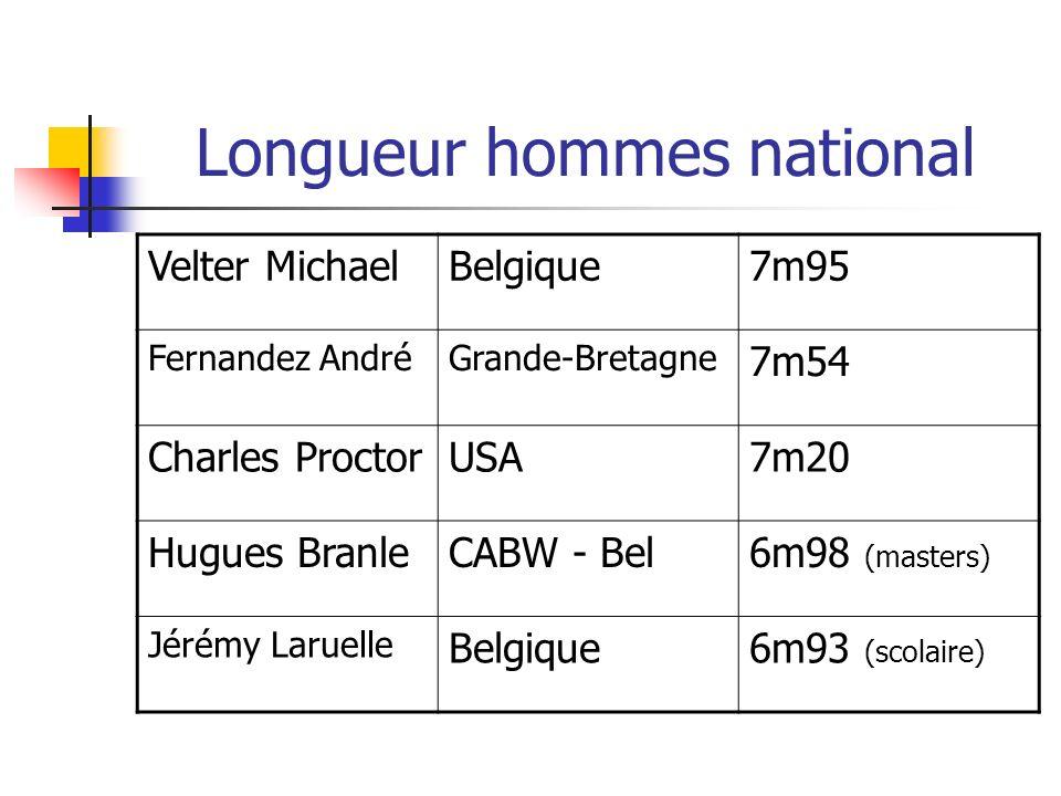 Longueur hommes national Velter MichaelBelgique7m95 Fernandez AndréGrande-Bretagne 7m54 Charles ProctorUSA7m20 Hugues BranleCABW - Bel6m98 (masters) J