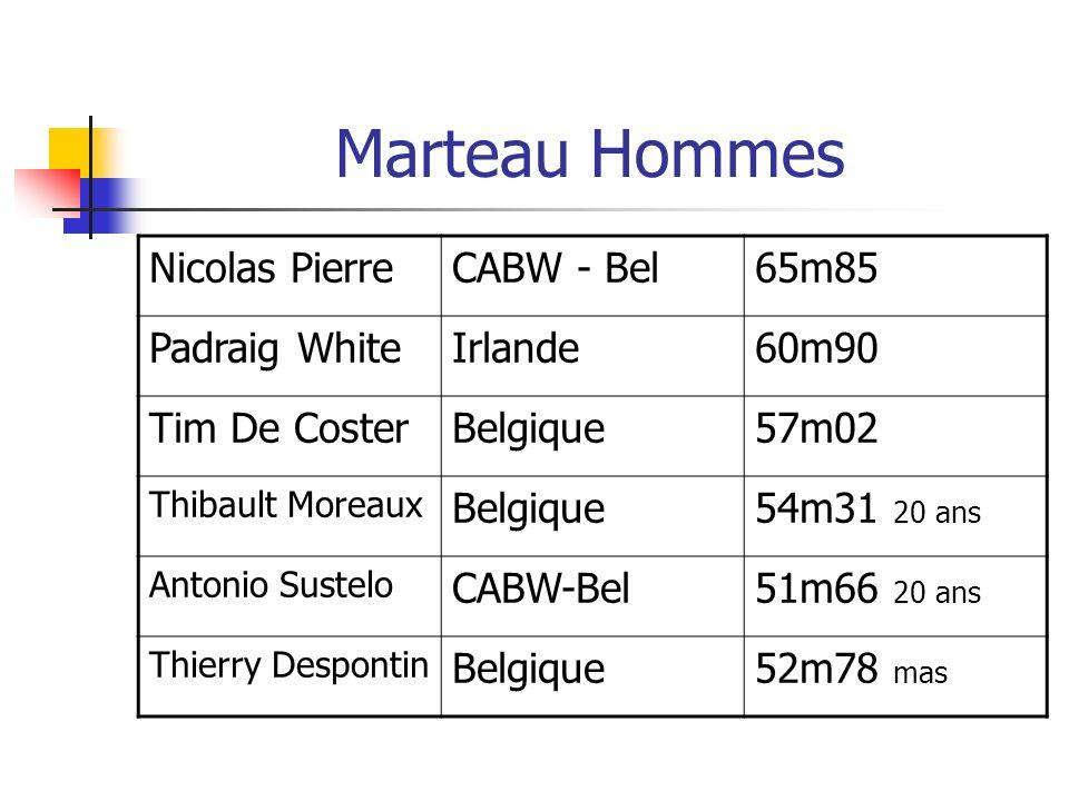 Marteau Hommes Nicolas PierreCABW - Bel65m85 Padraig WhiteIrlande60m90 Tim De CosterBelgique57m02 Thibault Moreaux Belgique54m31 20 ans Antonio Sustel