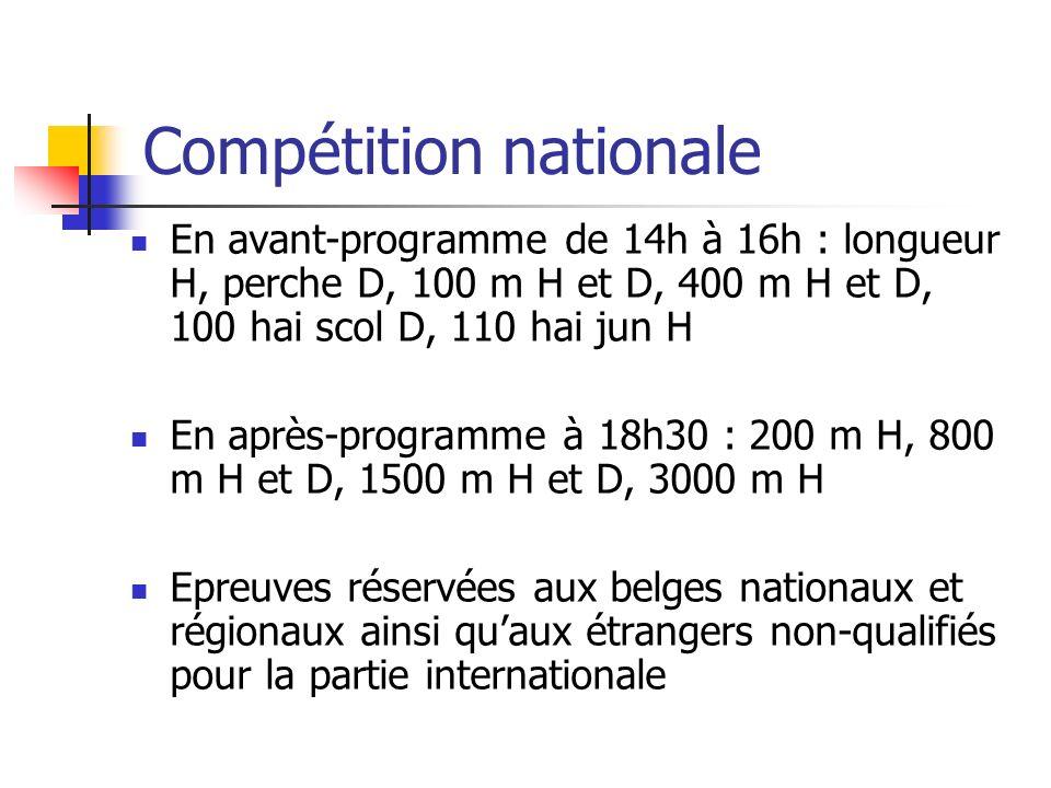 Compétition nationale En avant-programme de 14h à 16h : longueur H, perche D, 100 m H et D, 400 m H et D, 100 hai scol D, 110 hai jun H En après-progr