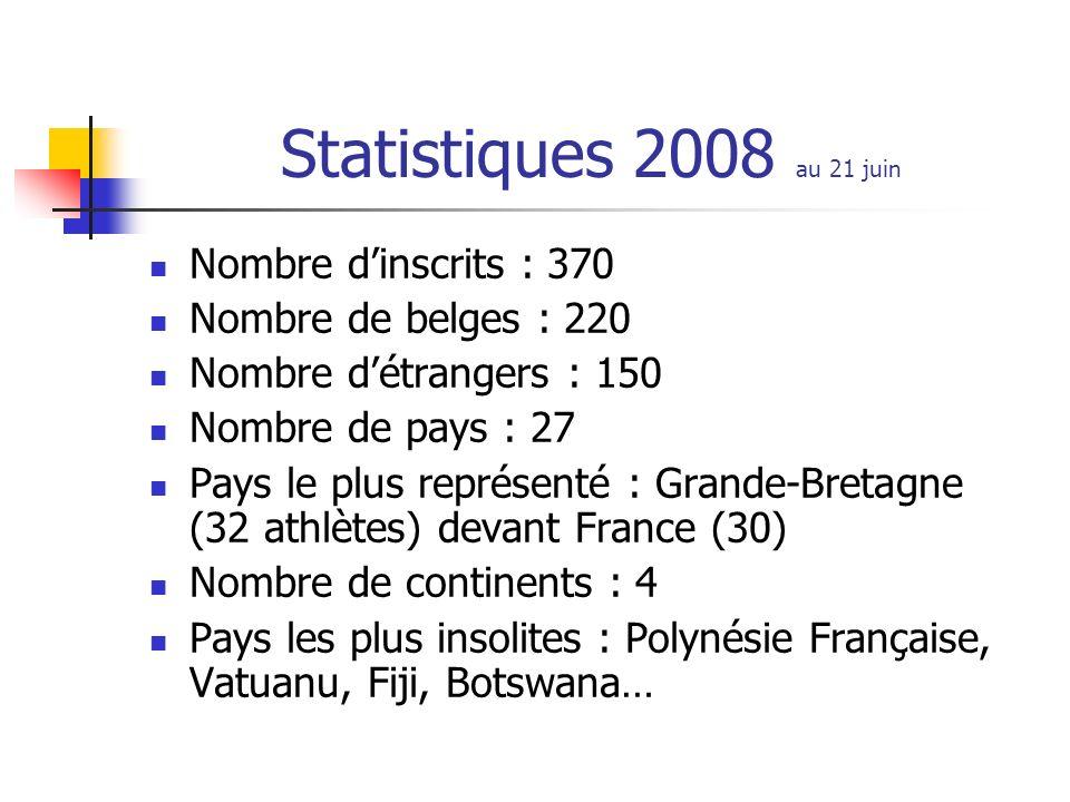 Statistiques 2008 au 21 juin Nombre dinscrits : 370 Nombre de belges : 220 Nombre détrangers : 150 Nombre de pays : 27 Pays le plus représenté : Grand