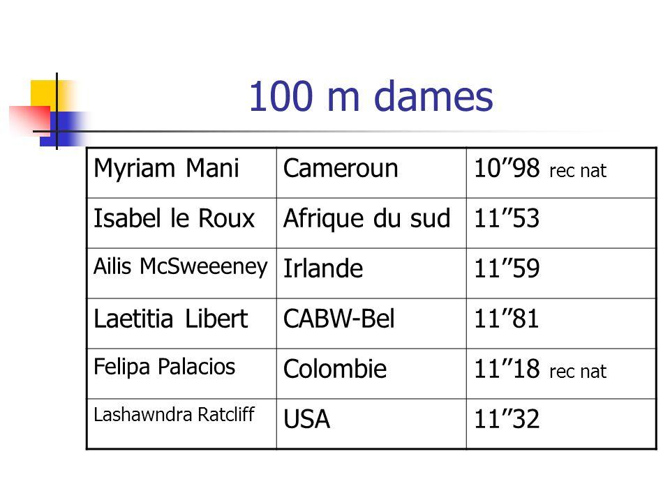100 m dames Myriam ManiCameroun1098 rec nat Isabel le RouxAfrique du sud1153 Ailis McSweeeney Irlande1159 Laetitia LibertCABW-Bel1181 Felipa Palacios