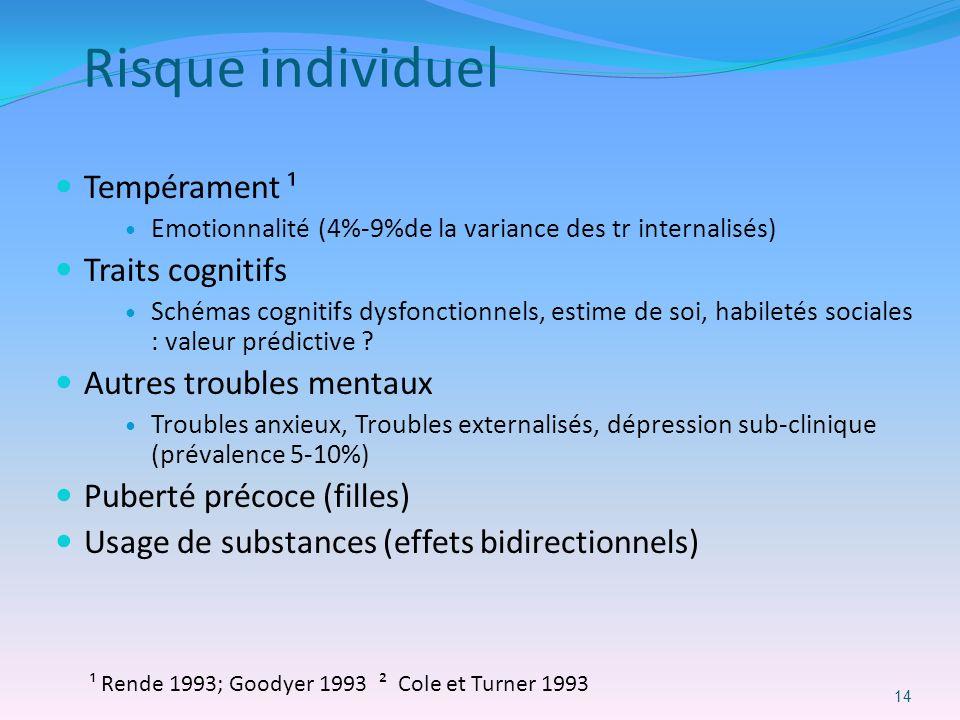 Risque individuel Tempérament ¹ Emotionnalité (4%-9%de la variance des tr internalisés) Traits cognitifs Schémas cognitifs dysfonctionnels, estime de