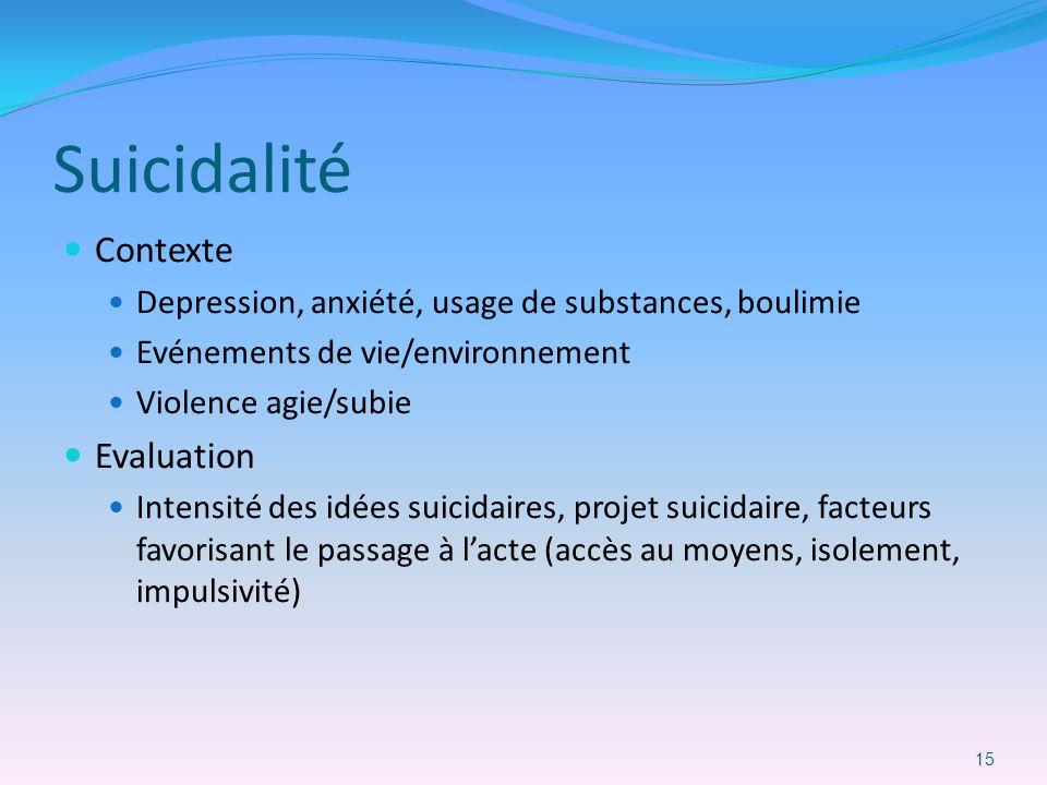 Suicidalité Contexte Depression, anxiété, usage de substances, boulimie Evénements de vie/environnement Violence agie/subie Evaluation Intensité des i