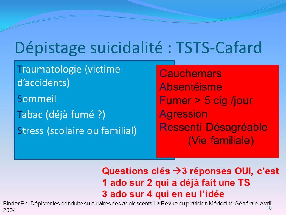 Dépistage suicidalité : TSTS-Cafard Traumatologie (victime daccidents) Sommeil Tabac (déjà fumé ?) Stress (scolaire ou familial) 18 Cauchemars Absenté