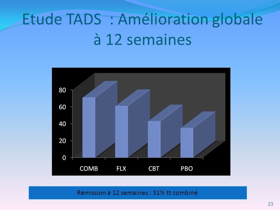 Etude TADS : Amélioration globale à 12 semaines Rémission à 12 semaines : 31% tt combiné 23