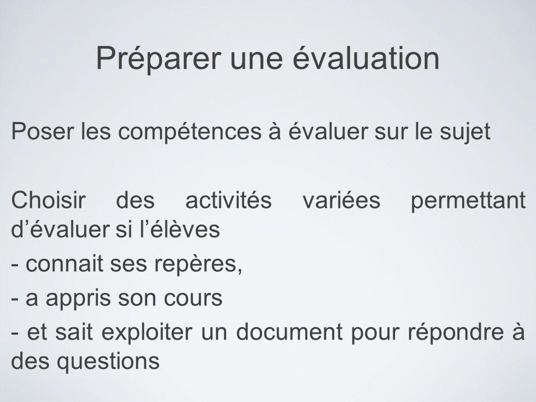 Préparer une évaluation Poser les compétences à évaluer sur le sujet Choisir des activités variées permettant dévaluer si lélèves - connait ses repère