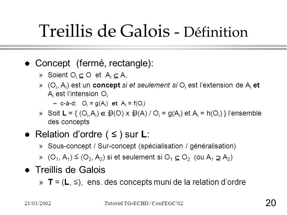 20 21/01/2002Tutoriel TG-ECBD / Conf EGC 02 Treillis de Galois - Définition l Concept (fermé, rectangle): »Soient O i O et A i A, »(O i, A i ) est un concept si et seulement si O i est lextension de A i et A i est lintension O i –c-à-d:O i = g(A i ) et A i = f(O i ) »Soit L = { (O i,A i ) P (O) x P (A) / O i = g(A i ) et A i = h(O i ) } lensemble des concepts l Relation dordre ( ) sur L: »Sous-concept / Sur-concept (spécialisation / généralisation) »(O 1, A 1 ) (O 2, A 2 ) si et seulement si O 1 O 2 (ou A 1 A 2 ) l Treillis de Galois »T = (L, ), ens.