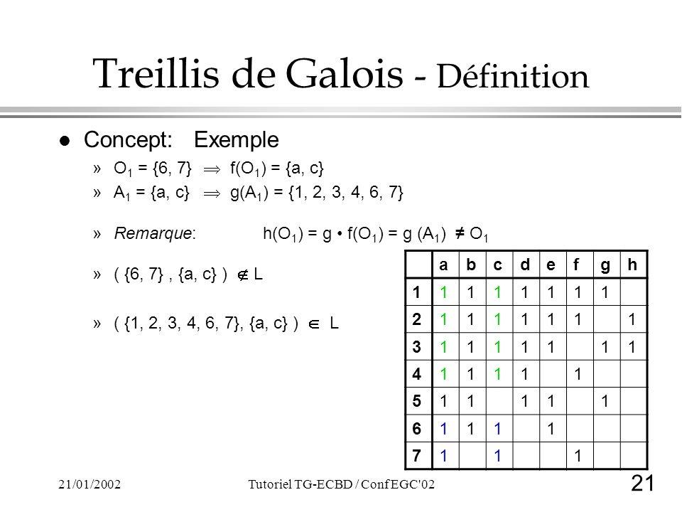 21 21/01/2002Tutoriel TG-ECBD / Conf EGC 02 Treillis de Galois - Définition l Concept: Exemple »O 1 = {6, 7} f(O 1 ) = {a, c} »A 1 = {a, c} g(A 1 ) = {1, 2, 3, 4, 6, 7} »Remarque: h(O 1 ) = g f(O 1 ) = g (A 1 ) O 1 »( {6, 7}, {a, c} ) L »( {1, 2, 3, 4, 6, 7}, {a, c} ) L abcdefgh 11111111 21111111 31111111 411111 511111 61111 7111