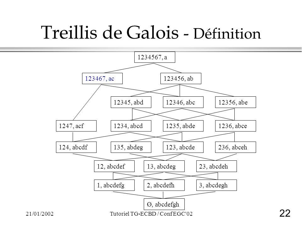 22 21/01/2002Tutoriel TG-ECBD / Conf EGC 02 Treillis de Galois - Définition 1234567, a 123456, ab123467, ac 12345, abd12346, abc12356, abe 1236, abce1235, abde1234, abcd 236, abceh123, abcde135, abdeg 1247, acf 124, abcdf 12, abcdef13, abcdeg23, abcdeh 3, abcdegh1, abcdefg2, abcdefh Ø, abcdefgh