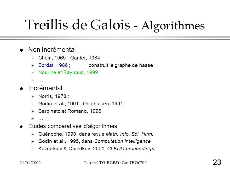 23 21/01/2002Tutoriel TG-ECBD / Conf EGC 02 Treillis de Galois - Algorithmes l Non Incrémental »Chein, 1969 ; Ganter, 1984 ; »Bordat, 1986 ;construit le graphe de hasse »Nourine et Raynaud, 1999 »… l Incrémental »Norris, 1978 ; »Godin et al., 1991 ; Oosthuisen, 1991; »Carpineto et Romano, 1996 »… l Etudes comparatives dalgorithmes »Guénoche, 1990, dans revue Math.