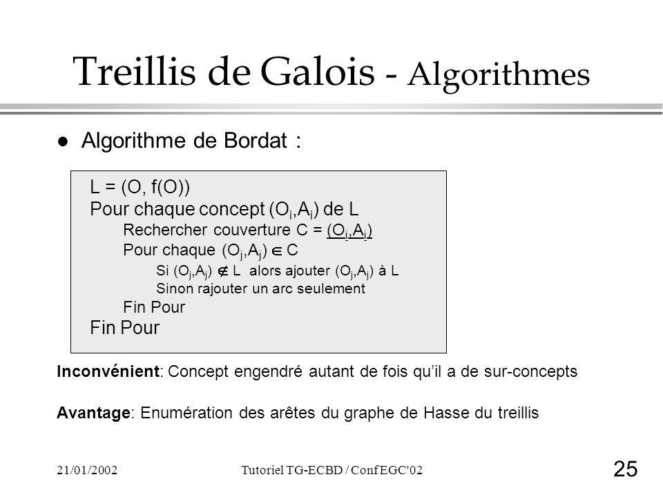 25 21/01/2002Tutoriel TG-ECBD / Conf EGC 02 Treillis de Galois - Algorithmes l Algorithme de Bordat : L = (O, f(O)) Pour chaque concept (O i,A i ) de L Rechercher couverture C = (O i,A i ) Pour chaque (O j,A j ) C Si (O j,A j ) L alors ajouter (O j,A j ) à L Sinon rajouter un arc seulement Fin Pour Inconvénient: Concept engendré autant de fois quil a de sur-concepts Avantage: Enumération des arêtes du graphe de Hasse du treillis
