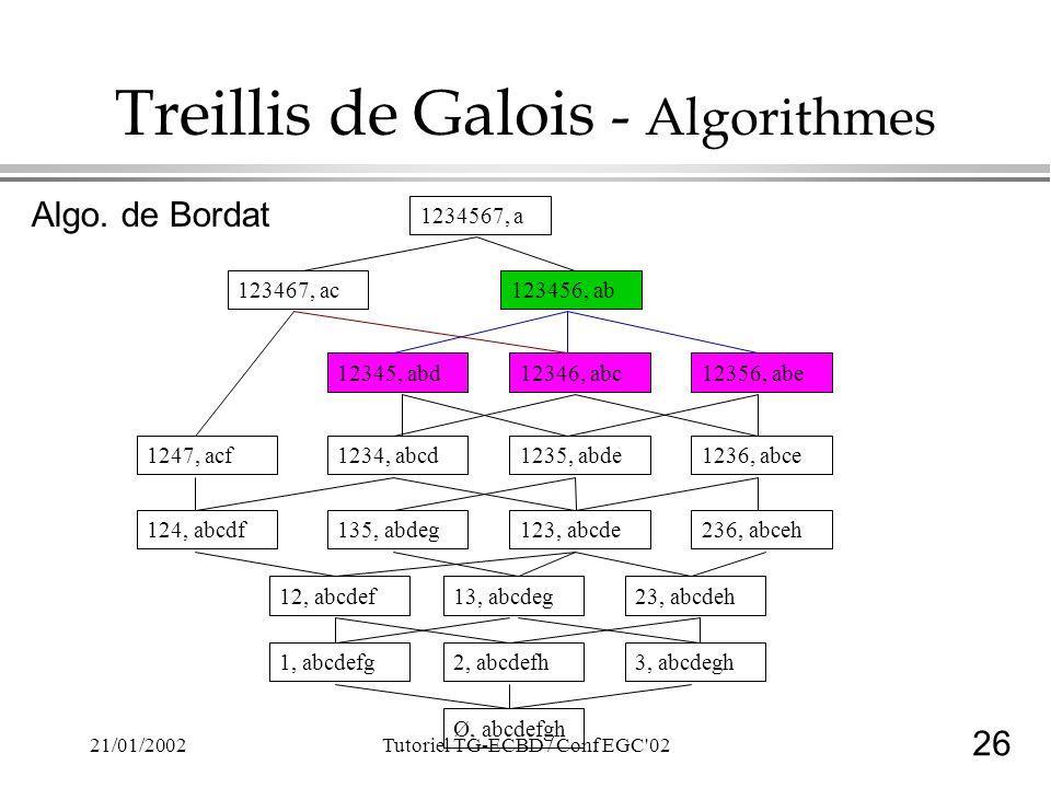 26 21/01/2002Tutoriel TG-ECBD / Conf EGC 02 Treillis de Galois - Algorithmes 1234567, a 123456, ab123467, ac 12345, abd12346, abc12356, abe 1236, abce1235, abde1234, abcd 236, abceh123, abcde135, abdeg 1247, acf 124, abcdf 12, abcdef13, abcdeg23, abcdeh 3, abcdegh1, abcdefg2, abcdefh Ø, abcdefgh Algo.