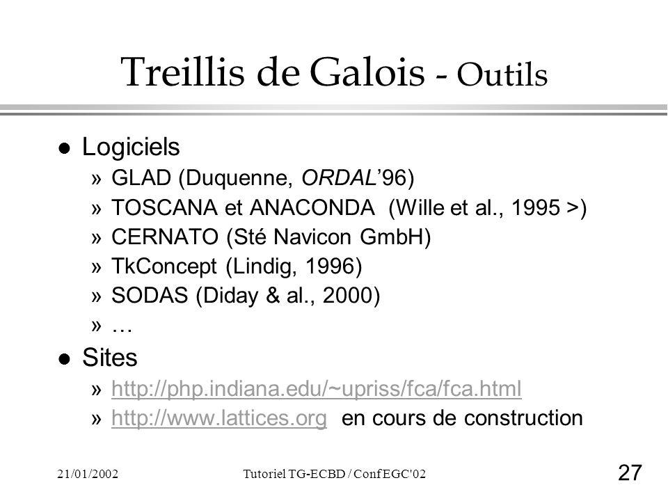 27 21/01/2002Tutoriel TG-ECBD / Conf EGC 02 Treillis de Galois - Outils l Logiciels »GLAD (Duquenne, ORDAL96) »TOSCANA et ANACONDA (Wille et al., 1995 >) »CERNATO (Sté Navicon GmbH) »TkConcept (Lindig, 1996) »SODAS (Diday & al., 2000) »… l Sites »http://php.indiana.edu/~upriss/fca/fca.htmlhttp://php.indiana.edu/~upriss/fca/fca.html »http://www.lattices.org en cours de constructionhttp://www.lattices.org