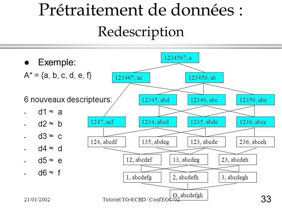 33 21/01/2002Tutoriel TG-ECBD / Conf EGC 02 Prétraitement de données : Redescription l Exemple: A* = {a, b, c, d, e, f} 6 nouveaux descripteurs: - d1 a - d2 b - d3 c - d4 d - d5 e - d6 f 1234567, a 123456, ab123467, ac 12345, abd12346, abc12356, abe 1236, abce1235, abde1234, abcd 236, abceh123, abcde135, abdeg 1247, acf 124, abcdf 12, abcdef13, abcdeg23, abcdeh 3, abcdegh1, abcdefg2, abcdefh Ø, abcdefgh