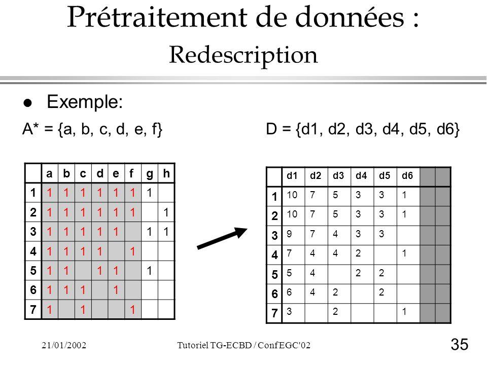 35 21/01/2002Tutoriel TG-ECBD / Conf EGC 02 Prétraitement de données : Redescription l Exemple: A* = {a, b, c, d, e, f} D = {d1, d2, d3, d4, d5, d6} d1d2d3d4d5d6 1 1075331 2 75331 3 97433 4 74421 5 5422 6 6422 7 321 abcdefgh 11111111 21111111 31111111 411111 511111 61111 7111