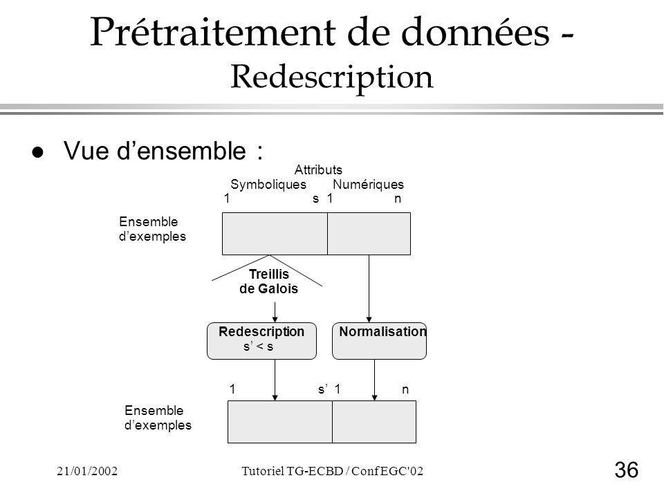 36 21/01/2002Tutoriel TG-ECBD / Conf EGC 02 Prétraitement de données - Redescription l Vue densemble : Attributs Symboliques Numériques 1 s 1 n Redescription s < s Normalisation Treillis de Galois Ensemble dexemples Ensemble dexemples
