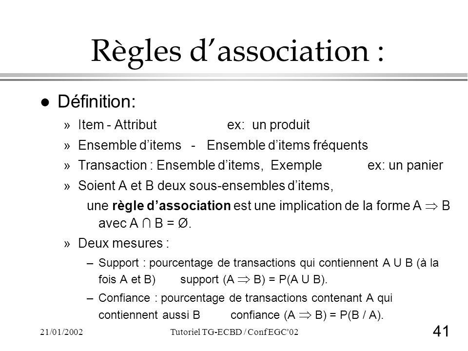 41 21/01/2002Tutoriel TG-ECBD / Conf EGC 02 l Définition: »Item - Attributex: un produit »Ensemble ditems - Ensemble ditems fréquents »Transaction : Ensemble ditems, Exemple ex: un panier »Soient A et B deux sous-ensembles ditems, une règle dassociation est une implication de la forme A B avec A B = Ø.