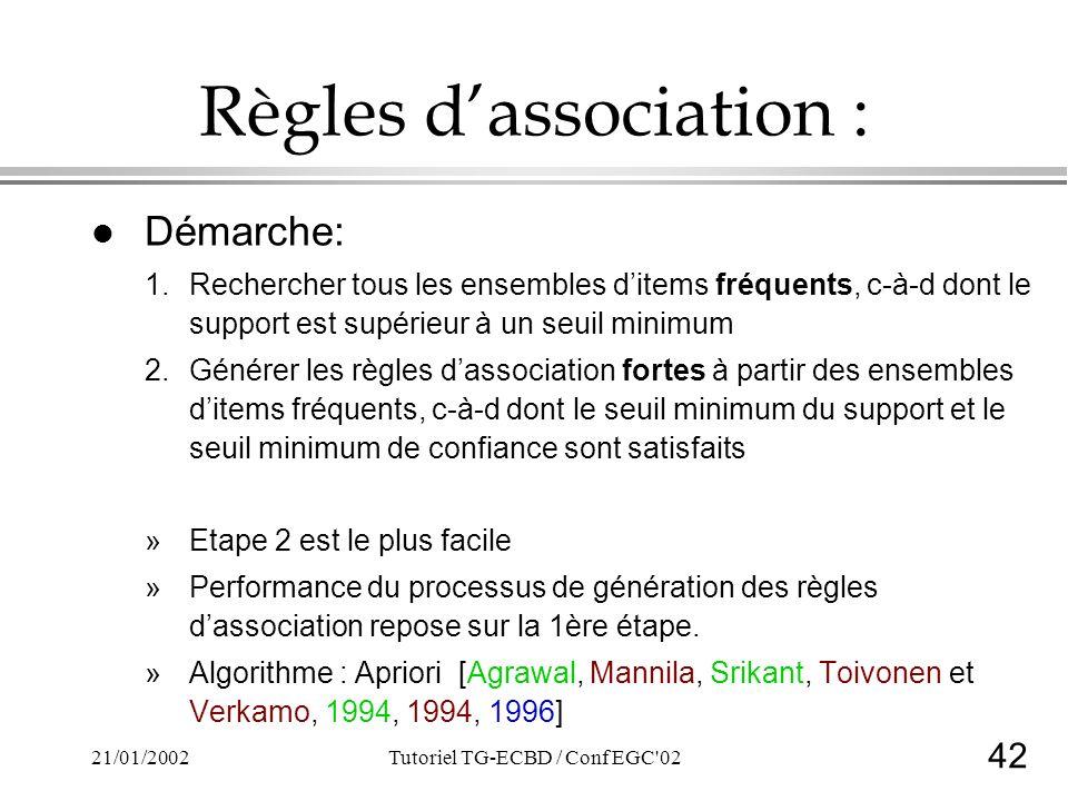 42 21/01/2002Tutoriel TG-ECBD / Conf EGC'02 Règles dassociation : l Démarche: 1.Rechercher tous les ensembles ditems fréquents, c-à-d dont le support