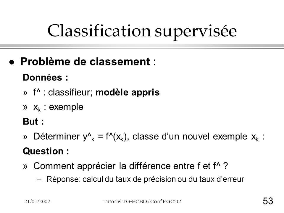53 21/01/2002Tutoriel TG-ECBD / Conf EGC 02 Classification supervisée l Problème de classement : Données : »f^ : classifieur; modèle appris »x k : exemple But : »Déterminer y^ k = f^(x k ), classe dun nouvel exemple x k : Question : »Comment apprécier la différence entre f et f^ .