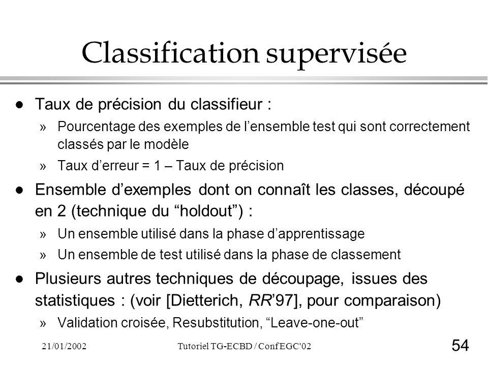54 21/01/2002Tutoriel TG-ECBD / Conf EGC'02 Classification supervisée l Taux de précision du classifieur : »Pourcentage des exemples de lensemble test