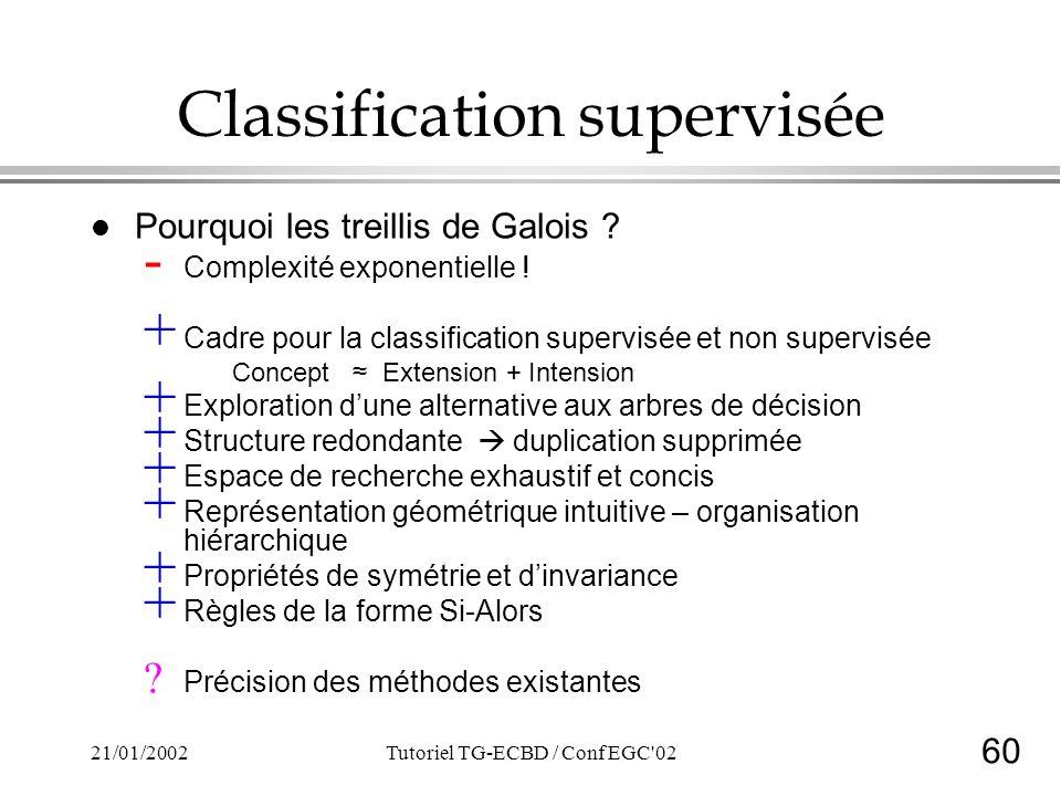 60 21/01/2002Tutoriel TG-ECBD / Conf EGC'02 Classification supervisée l Pourquoi les treillis de Galois ? - Complexité exponentielle ! + Cadre pour la