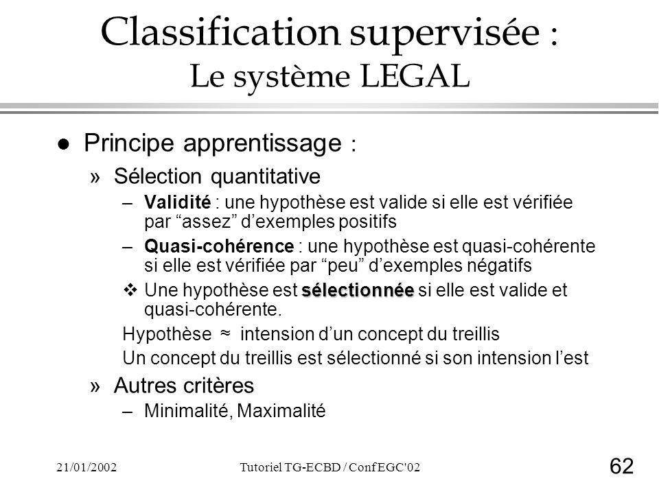 62 21/01/2002Tutoriel TG-ECBD / Conf EGC 02 Classification supervisée : Le système LEGAL l Principe apprentissage : »Sélection quantitative –Validité : une hypothèse est valide si elle est vérifiée par assez dexemples positifs –Quasi-cohérence : une hypothèse est quasi-cohérente si elle est vérifiée par peu dexemples négatifs sélectionnée Une hypothèse est sélectionnée si elle est valide et quasi-cohérente.