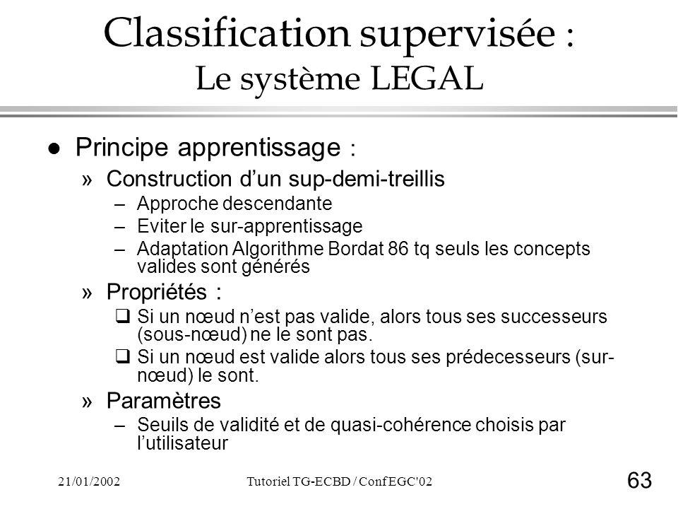 63 21/01/2002Tutoriel TG-ECBD / Conf EGC 02 Classification supervisée : Le système LEGAL l Principe apprentissage : »Construction dun sup-demi-treillis –Approche descendante –Eviter le sur-apprentissage –Adaptation Algorithme Bordat 86 tq seuls les concepts valides sont générés »Propriétés : Si un nœud nest pas valide, alors tous ses successeurs (sous-nœud) ne le sont pas.