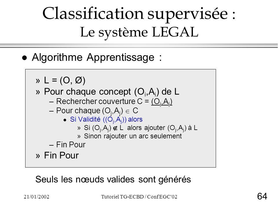 64 21/01/2002Tutoriel TG-ECBD / Conf EGC 02 Classification supervisée : Le système LEGAL l Algorithme Apprentissage : »L = (O, Ø) »Pour chaque concept (O i,A i ) de L –Rechercher couverture C = (O i,A i ) –Pour chaque (O j,A j ) C l Si Validité ((O j,A j )) alors »Si (O j,A j ) L alors ajouter (O j,A j ) à L »Sinon rajouter un arc seulement –Fin Pour »Fin Pour Seuls les nœuds valides sont générés