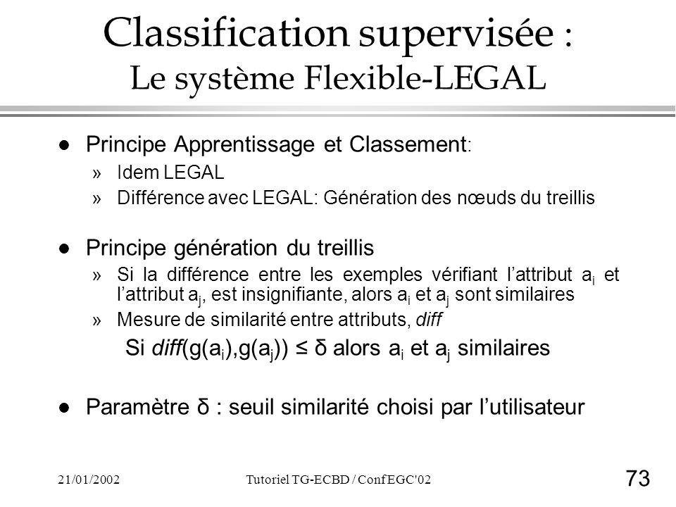 73 21/01/2002Tutoriel TG-ECBD / Conf EGC 02 Classification supervisée : Le système Flexible-LEGAL l Principe Apprentissage et Classement : »Idem LEGAL »Différence avec LEGAL: Génération des nœuds du treillis l Principe génération du treillis »Si la différence entre les exemples vérifiant lattribut a i et lattribut a j, est insignifiante, alors a i et a j sont similaires »Mesure de similarité entre attributs, diff Si diff(g(a i ),g(a j )) δ alors a i et a j similaires l Paramètre δ : seuil similarité choisi par lutilisateur