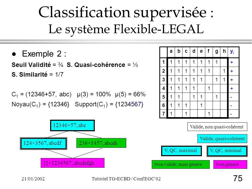 75 21/01/2002Tutoriel TG-ECBD / Conf EGC 02 Classification supervisée : Le système Flexible-LEGAL l Exemple 2 : Seuil Validité = ¾ S.